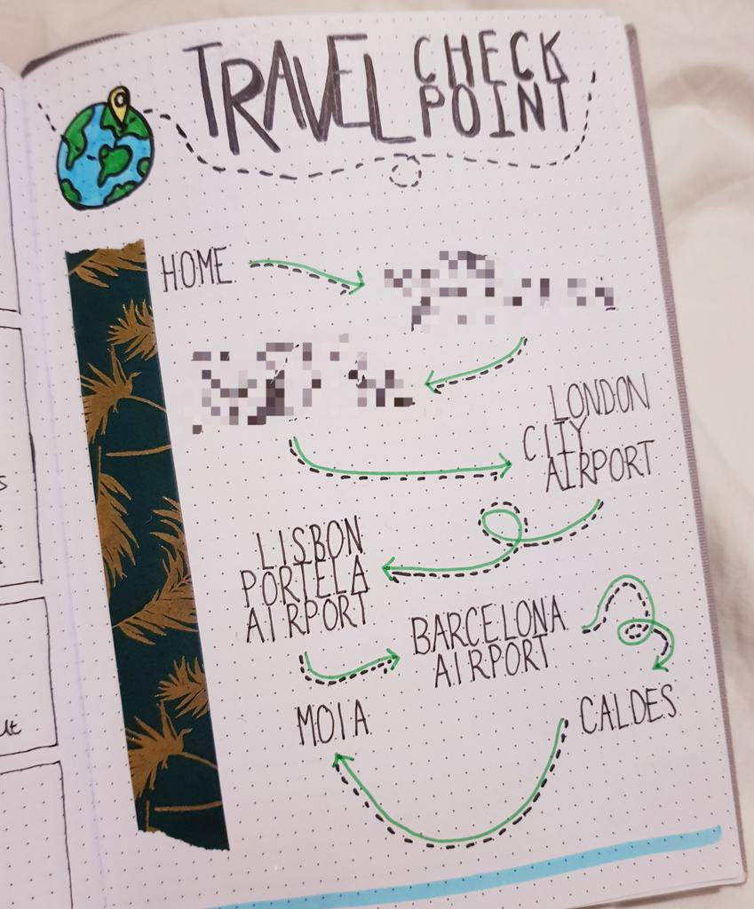 bullet journal travel entry